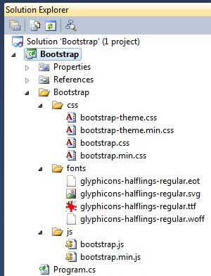 Bootstrap-File-Structure.jpg