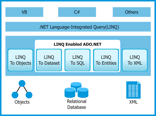 linq-2.png